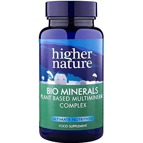 Minerals and weight loss